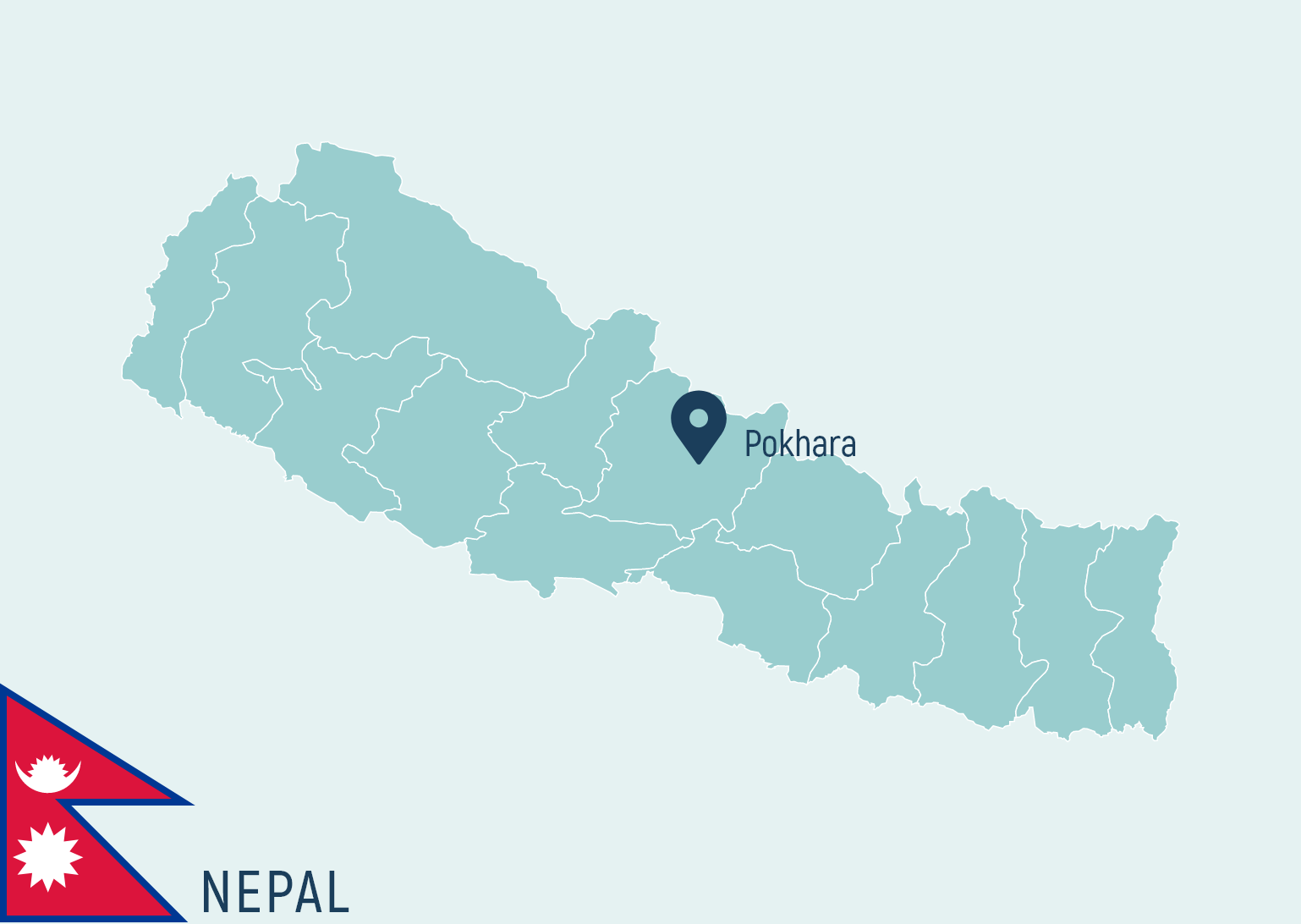 The Pokhara Project Location